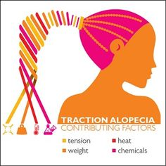 Traction Aloepecia (Hair Loss)
